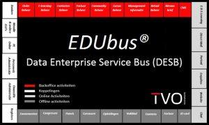 EDUbus-plaatje-300x180